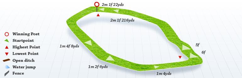 Pontefract Horse Racing Tips