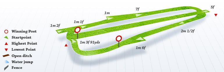 Sandown Horse Racing Tips