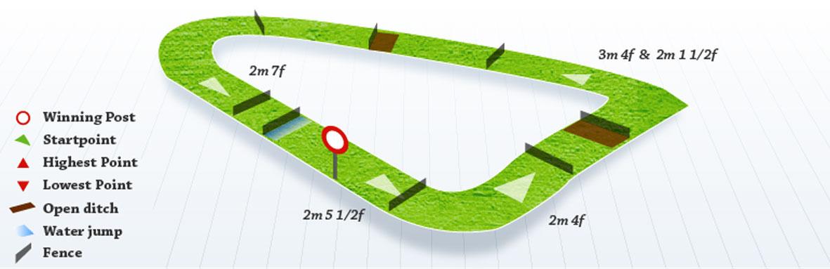 Stratford Horse Racing Tips