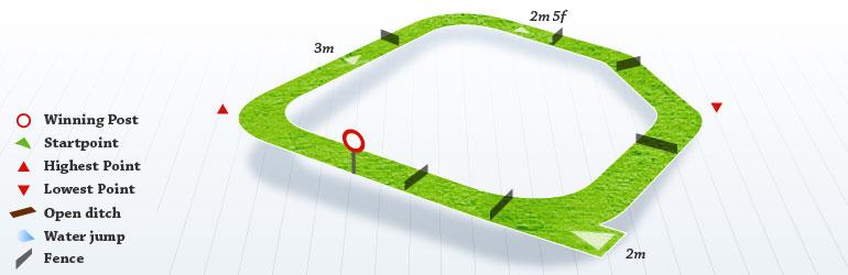 Towcester Horse Racing Tips